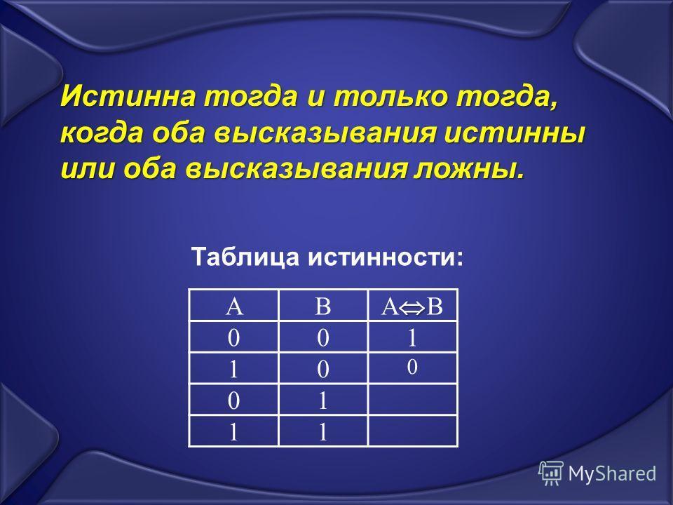 Истинна тогда и только тогда, когда оба высказывания истинны или оба высказывания ложны. Таблица истинности: АB A B 001 10 0 01 11