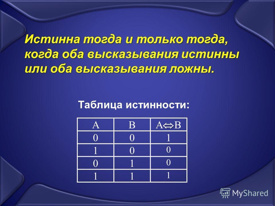 Истинна тогда и только тогда, когда оба высказывания истинны или оба высказывания ложны. Таблица истинности: АB A B 001 10 0 01 0 11 1