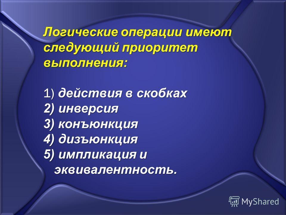 Логические операции имеют следующий приоритет выполнения: 1) действия в скобках 2) инверсия 3) конъюнкция 4) дизъюнкция 5) импликация и эквивалентность.