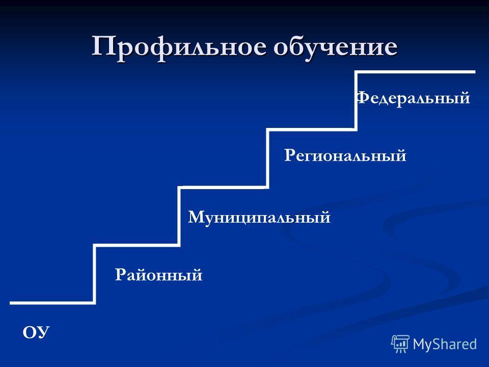 Профильное обучение ОУ Районный Муниципальный Региональный Федеральный