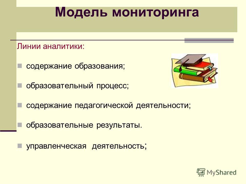 Модель мониторинга Линии аналитики: содержание образования; образовательный процесс; содержание педагогической деятельности; образовательные результаты. управленческая деятельность ;
