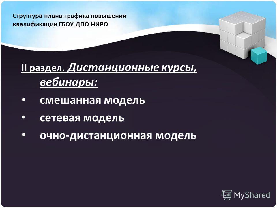 Структура плана-графика повышения квалификации ГБОУ ДПО НИРО II раздел. Дистанционные курсы, вебинары: смешанная модель сетевая модель очно-дистанционная модель