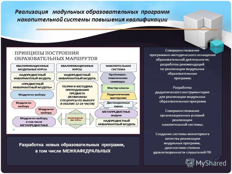 Реализация модульных образовательных программ накопительной системы повышения квалификации Совершенствование программно-методического оснащения образовательной деятельности; разработка рекомендаций по реализации модульных образовательных программ; Ра