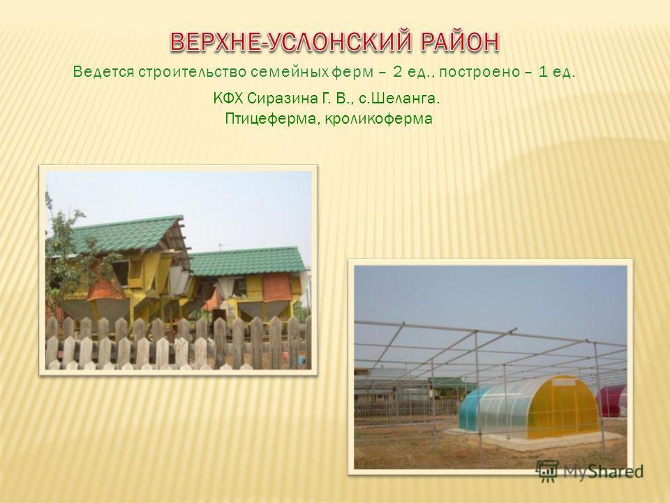 КФХ Сиразина Г. В., с.Шеланга. Птицеферма, кроликоферма Ведется строительство семейных ферм – 2 ед., построено – 1 ед.
