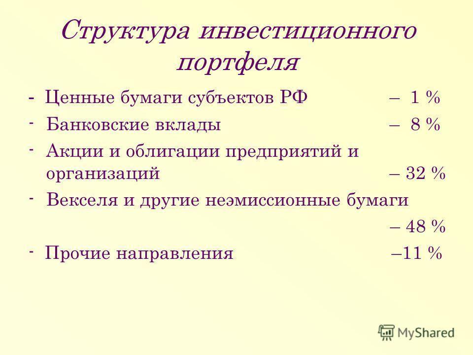 Структура инвестиционного портфеля - Ценные бумаги субъектов РФ – 1 % -Банковские вклады – 8 % -Акции и облигации предприятий и организаций – 32 % -Векселя и другие неэмиссионные бумаги – 48 % - Прочие направления –11 %