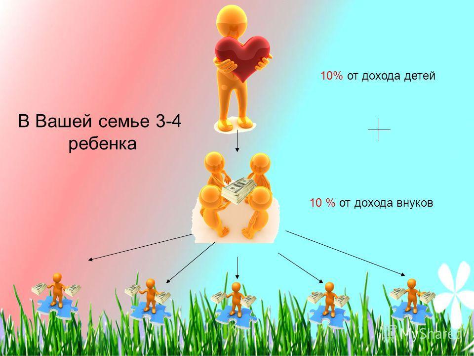В Вашей семье 3-4 ребенка 10% от дохода детей 10 % от дохода внуков