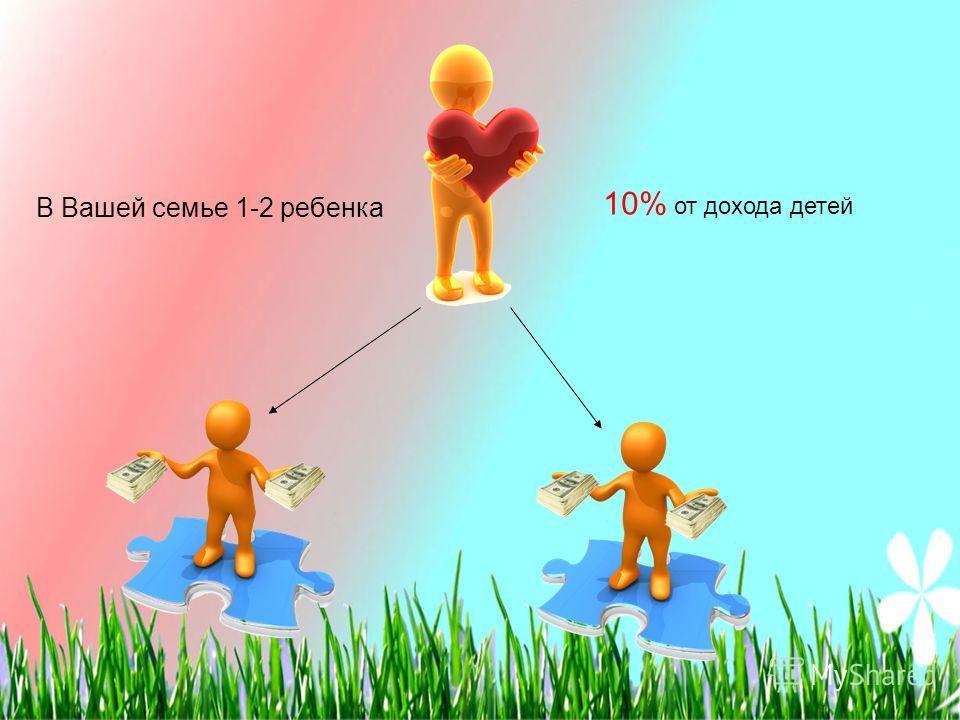 В Вашей семье 1-2 ребенка 10% от дохода детей