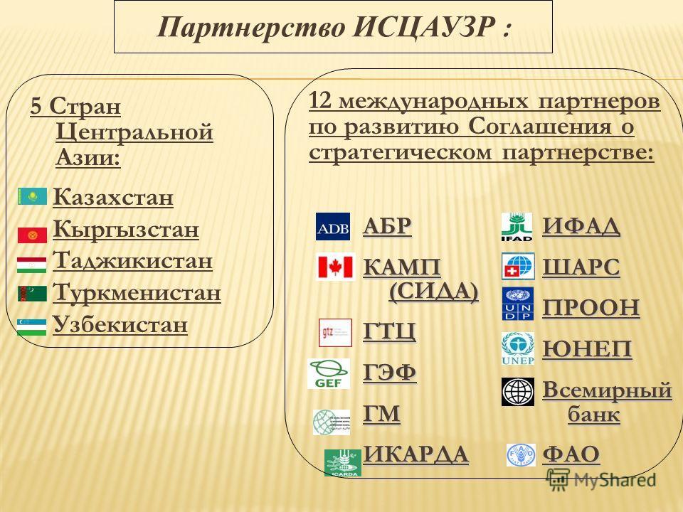 Партнерство ИСЦАУЗР : Казахстан Кыргызстан Таджикистан Туркменистан Узбекистан 5 Стран Центральной Азии: АБР КАМП (СИДА) ГТЦГЭФГМИКАРДА 12 международных партнеров по развитию Соглашения о стратегическом партнерстве: ИФАДШАРСПРООНЮНЕП Всемирный банк Ф