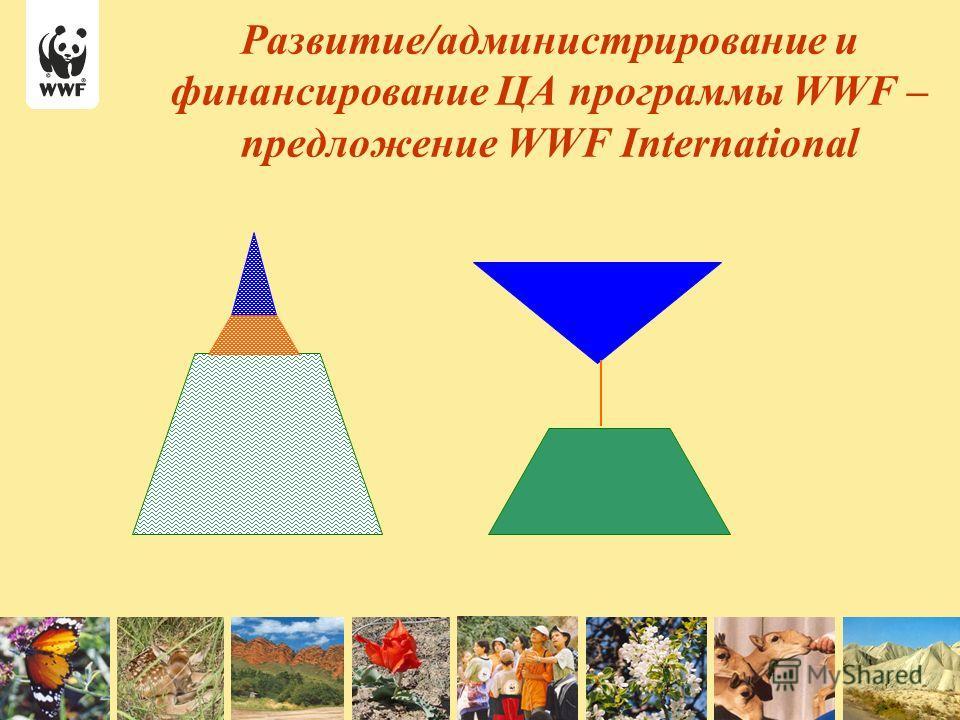 Развитие/администрирование и финансирование ЦА программы WWF – предложение WWF International