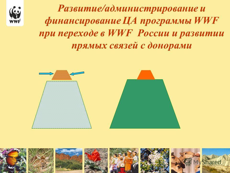 Развитие/администрирование и финансирование ЦА программы WWF при переходе в WWF России и развитии прямых связей с донорами