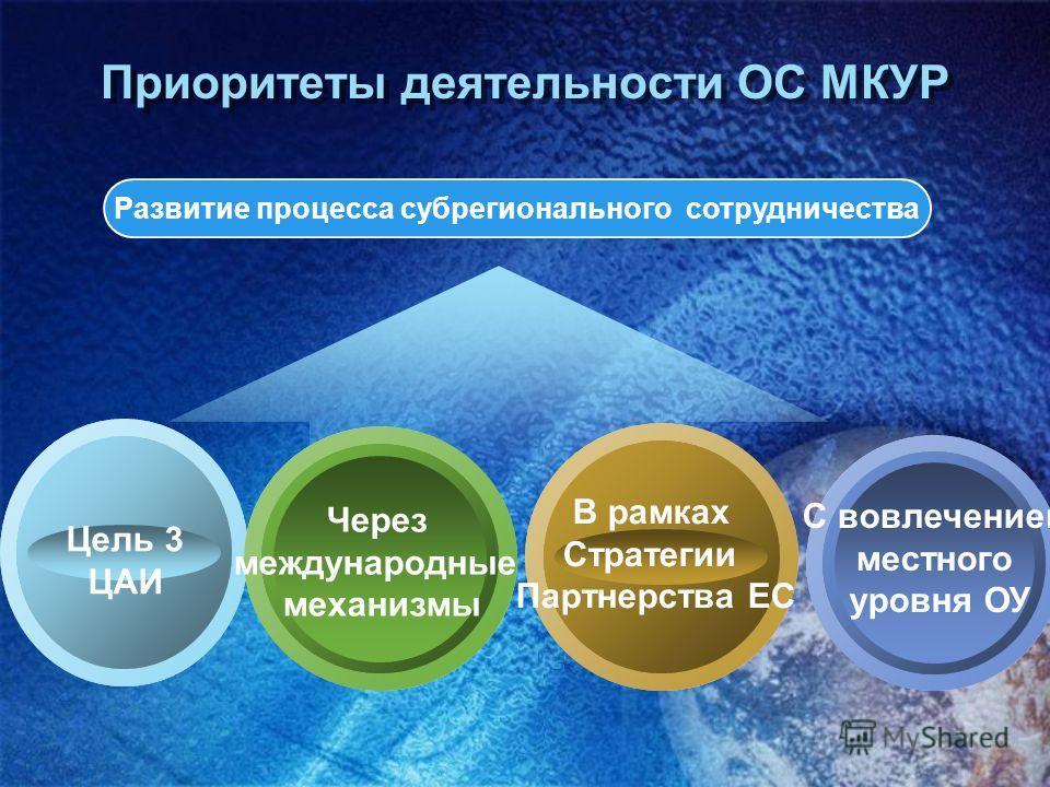 Приоритеты деятельности ОС МКУР Развитие процесса субрегионального сотрудничества Цель 3 ЦАИ Через международные механизмы В рамках Стратегии Партнерства ЕС С вовлечением местного уровня ОУ