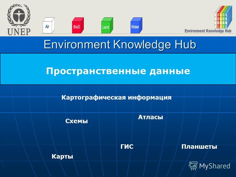 Environment Knowledge Hub Пространственные данные Карты Атласы Схемы ГИСПланшеты Картографическая информация