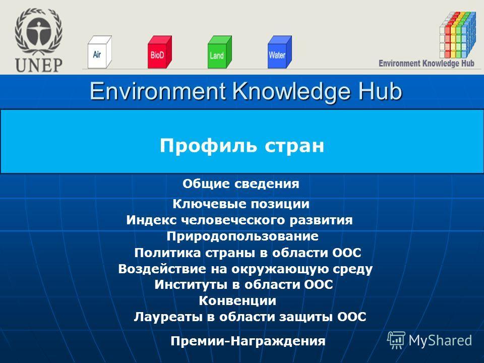 Environment Knowledge Hub Профиль стран Общие сведения Индекс человеческого развития Воздействие на окружающую среду Природопользование Ключевые позиции Политика страны в области ООС Институты в области ООС Конвенции Лауреаты в области защиты ООС Пре