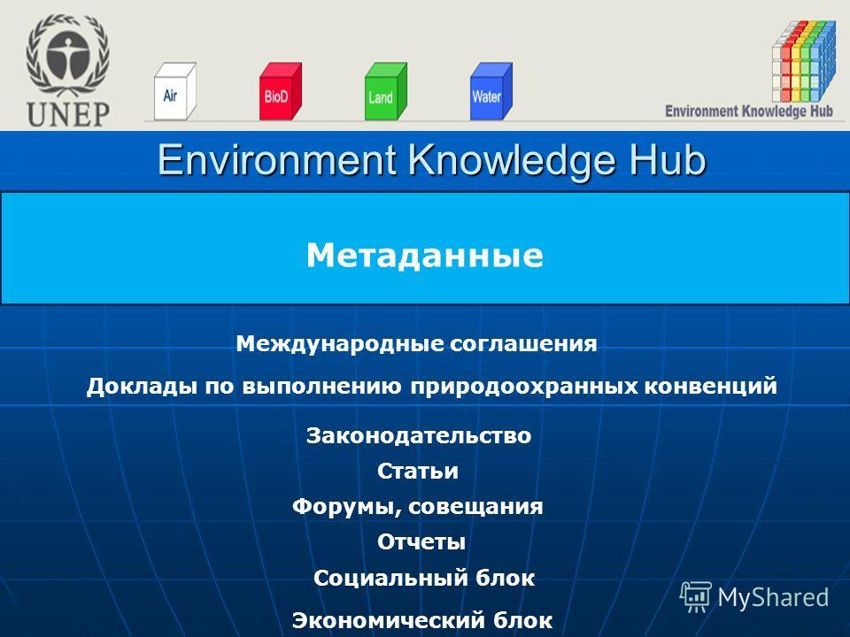 Environment Knowledge Hub Метаданные Законодательство Статьи Форумы, совещания Международные соглашения Отчеты Социальный блок Экономический блок Доклады по выполнению природоохранных конвенций