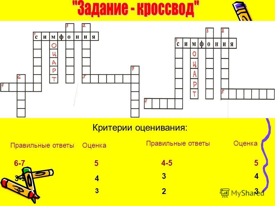 Критерии оценивания: Правильные ответы Оценка 6-7 5 3-5 4 2 3 Правильные ответы Оценка 4-5 5 3 4 2 3