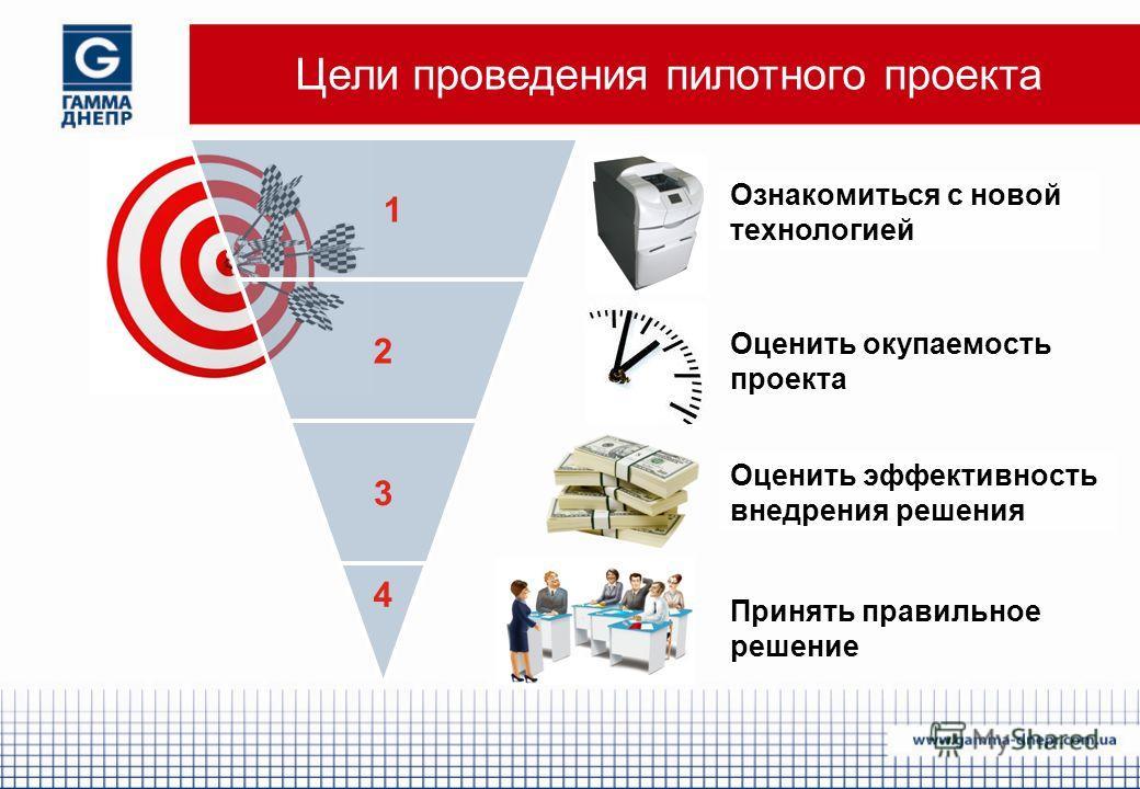 4 3 2 1 Цели проведения пилотного проекта Принять правильное решение Оценить эффективность внедрения решения Ознакомиться с новой технологией Оценить окупаемость проекта