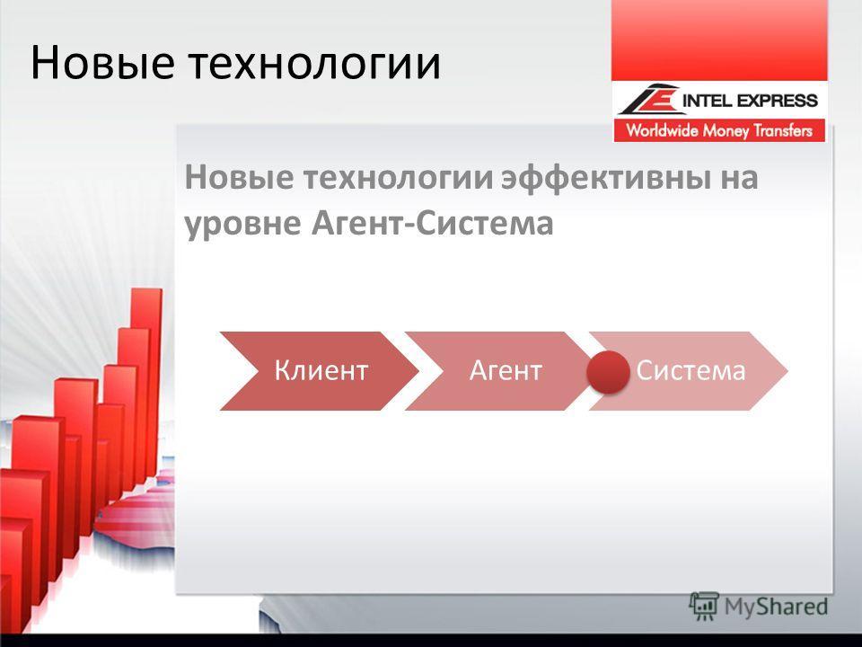 Новые технологии Новые технологии эффективны на уровне Агент-Система