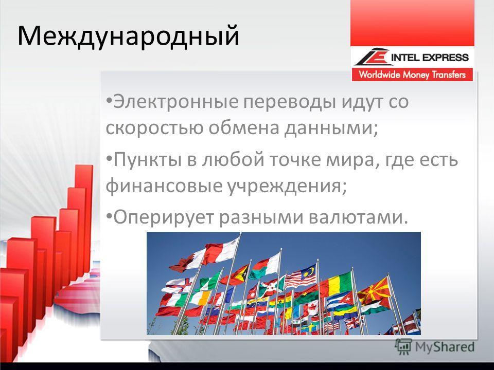 Яндекс деньги не обменять нажимается кнопка оплатить