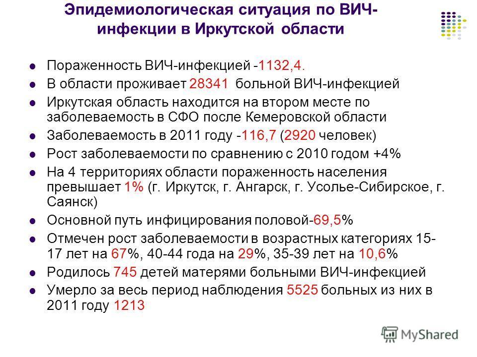 Эпидемиологическая ситуация по ВИЧ- инфекции в Иркутской области Пораженность ВИЧ-инфекцией -1132,4. В области проживает 28341 больной ВИЧ-инфекцией Иркутская область находится на втором месте по заболеваемость в СФО после Кемеровской области Заболев