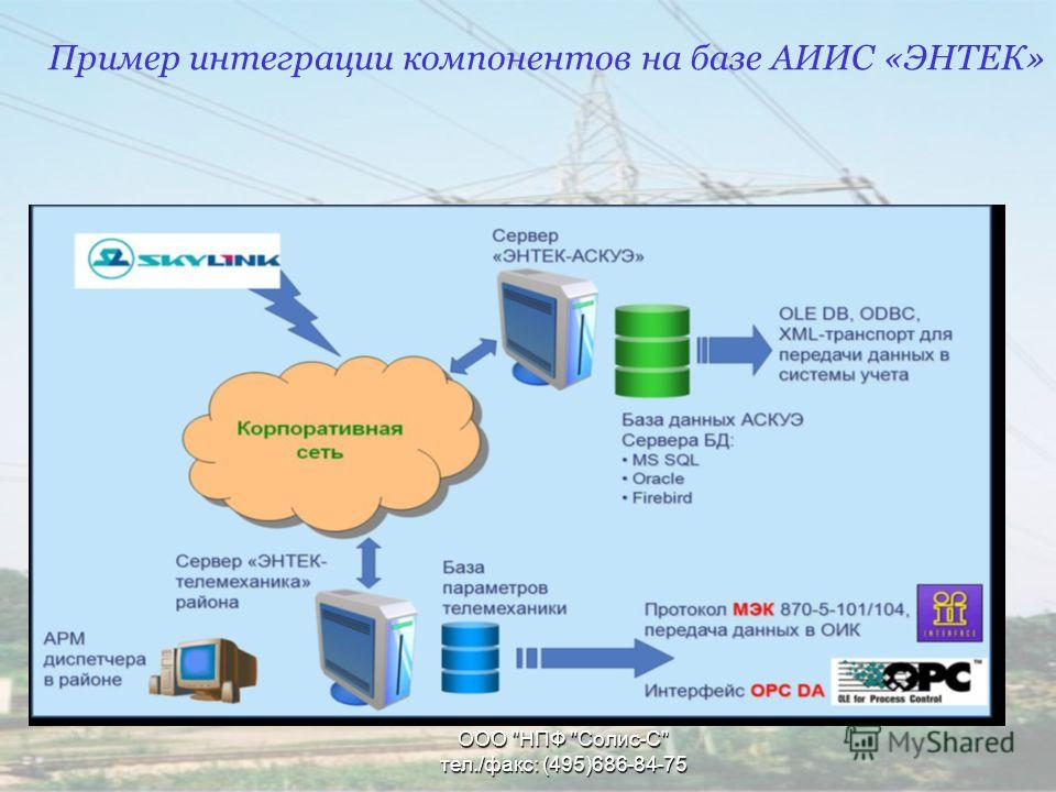 ООО НПФ Солис-С тел./факс: (495)686-84-75 Пример интеграции компонентов на базе АИИС «ЭНТЕК»
