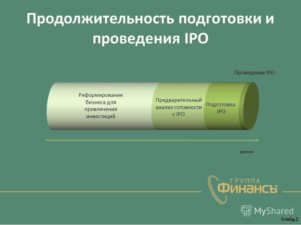 Продолжительность подготовки и проведения IPO время Слайд 2