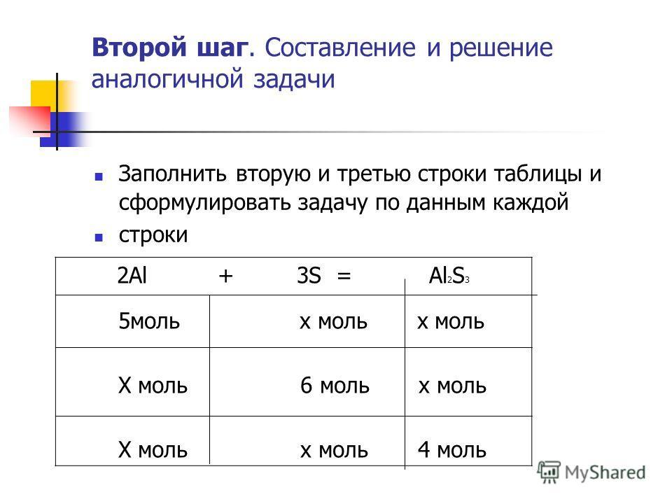 Второй шаг. Составление и решение аналогичной задачи Заполнить вторую и третью строки таблицы и сформулировать задачу по данным каждой строки 2Al + 3S = Al 2 S 3 5моль х моль х моль Х моль 6 моль х моль Х моль х моль 4 моль