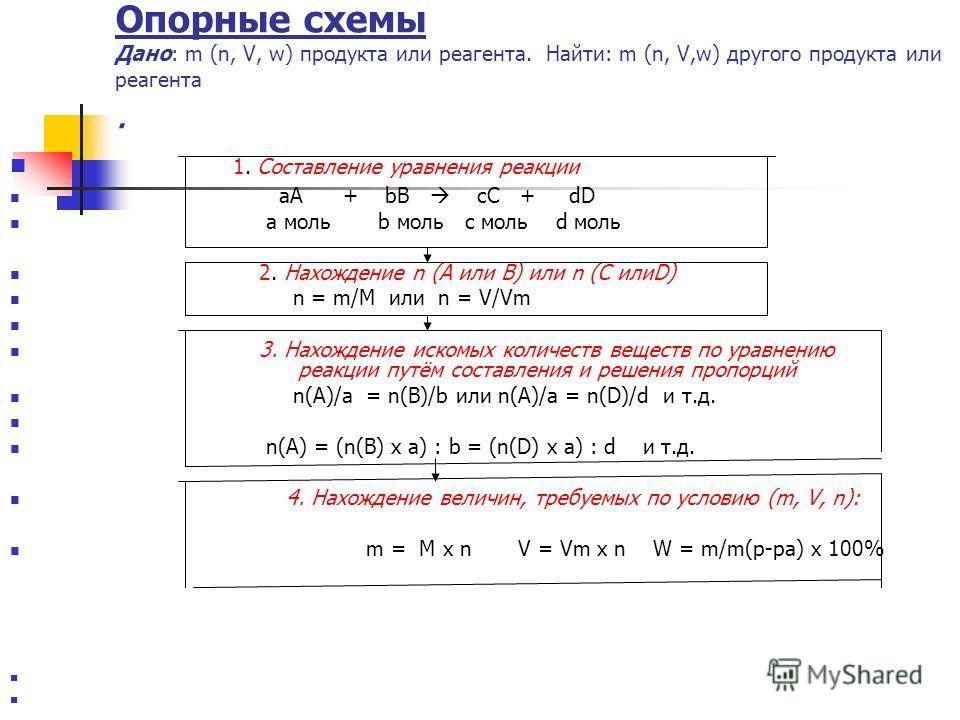 Опорные схемы Дано: m (n, V, w) продукта или реагента. Найти: m (n, V,w) другого продукта или реагента. 1. Составление уравнения реакции aA + bB cC + dD a моль b моль с моль d моль 2. Нахождение n (А или В) или n (С илиD) n = m/M или n = V/Vm 3. Нахо