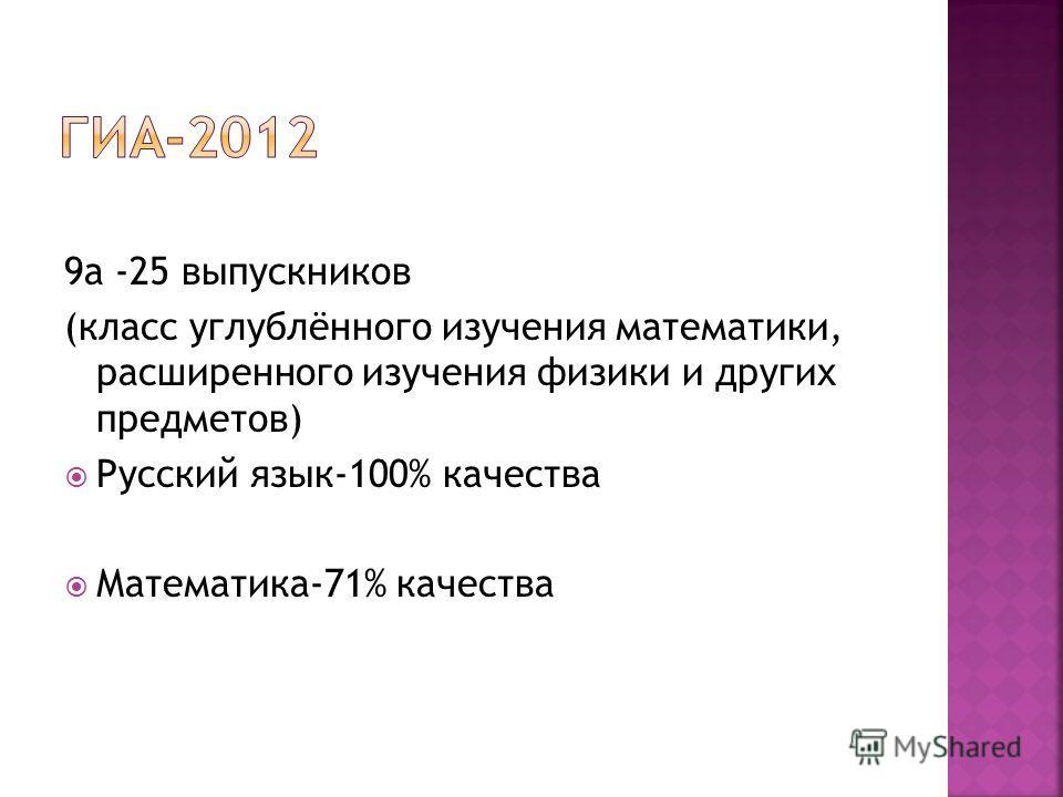 9а -25 выпускников (класс углублённого изучения математики, расширенного изучения физики и других предметов) Русский язык-100% качества Математика-71% качества