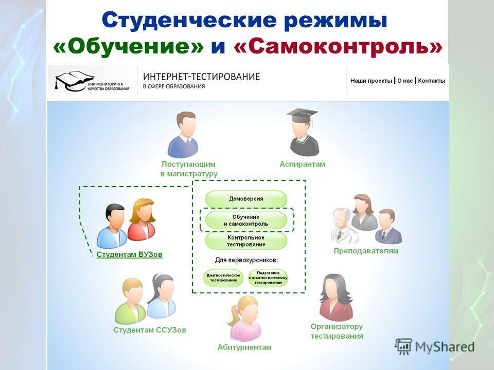 Студенческие режимы «Обучение» и «Самоконтроль»