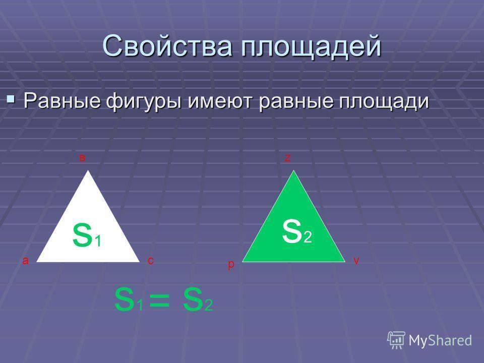 Свойства площадей Равные фигуры имеют равные площади Равные фигуры имеют равные площади а в с z v р s1s1 s2s2 = s2s2 s2s2 s1s1