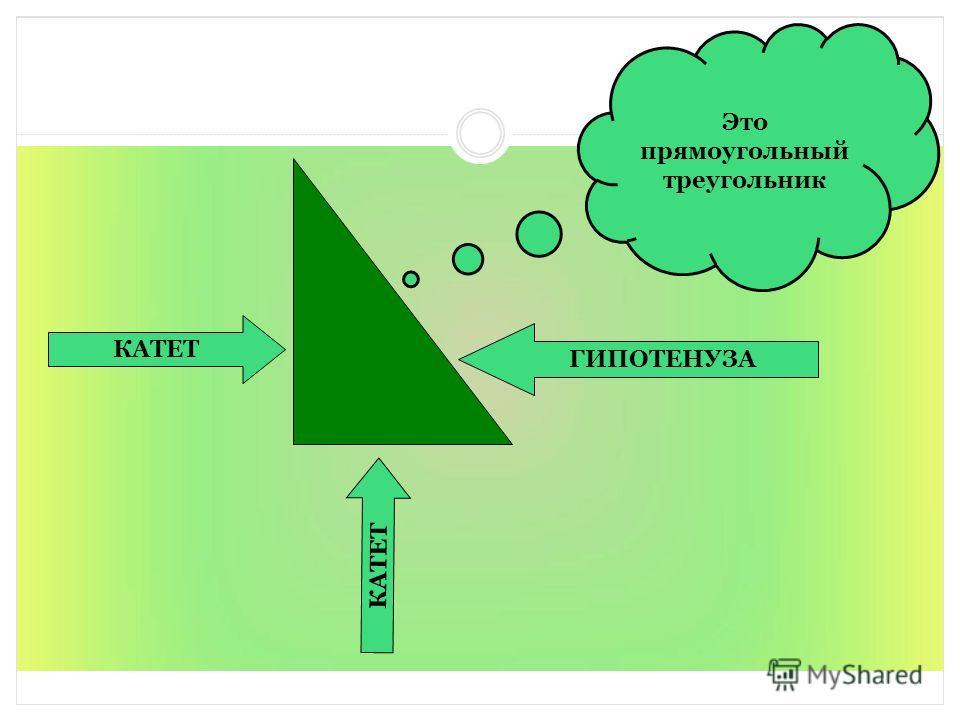 ГИПОТЕНУЗА КАТЕТ Это прямоугольный треугольник 17