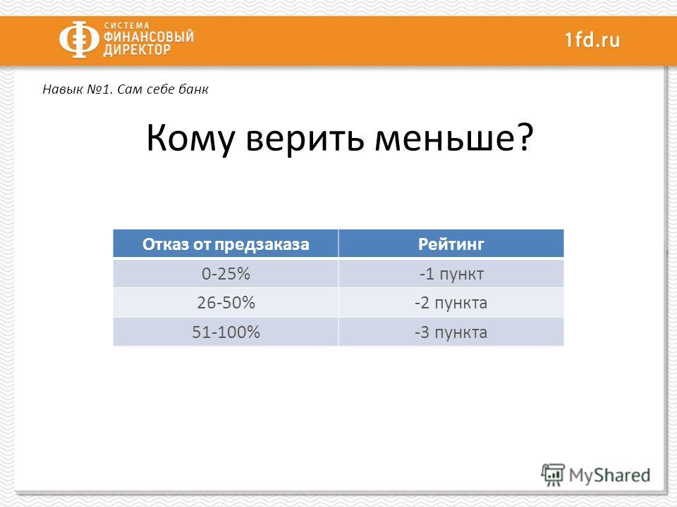 Кому верить меньше? Отказ от предзаказаРейтинг 0-25%-1 пункт 26-50%-2 пункта 51-100%-3 пункта Навык 1. Сам себе банк