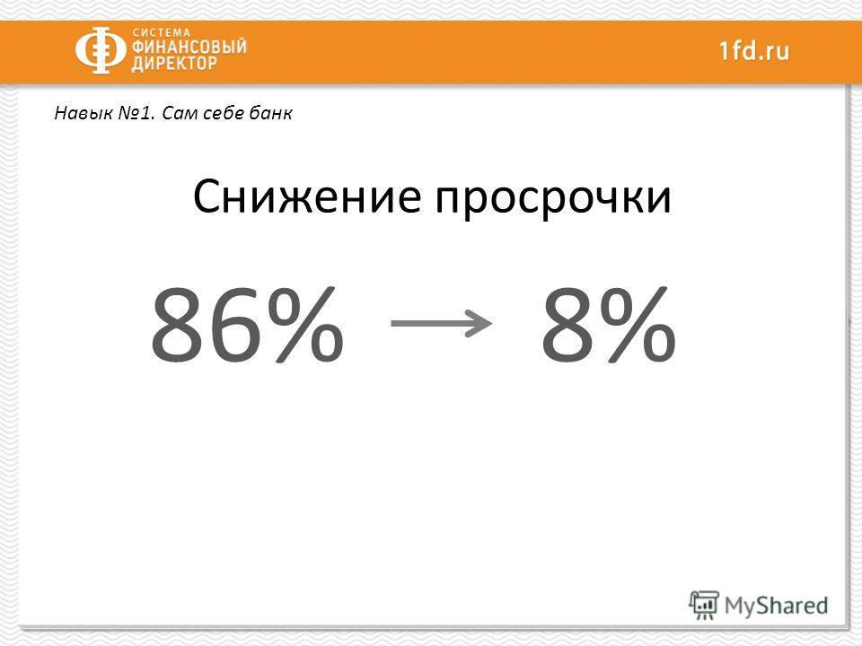 Снижение просрочки 86%8%8% Навык 1. Сам себе банк