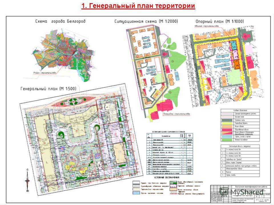 1. Генеральный план территории