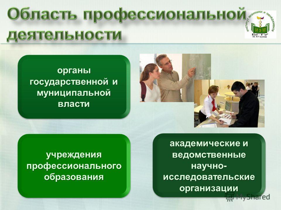 органы государственной и муниципальной власти академические и ведомственные научно- исследовательские организации учреждения профессионального образования