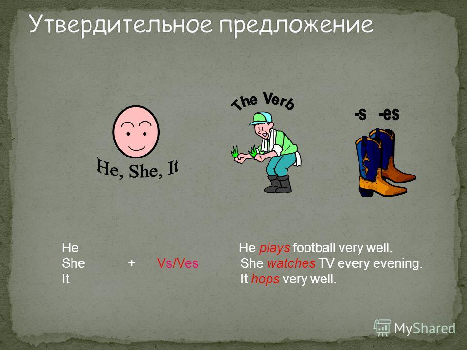 He He plays football very well. She + Vs/Ves She watches TV every evening. It It hops very well.