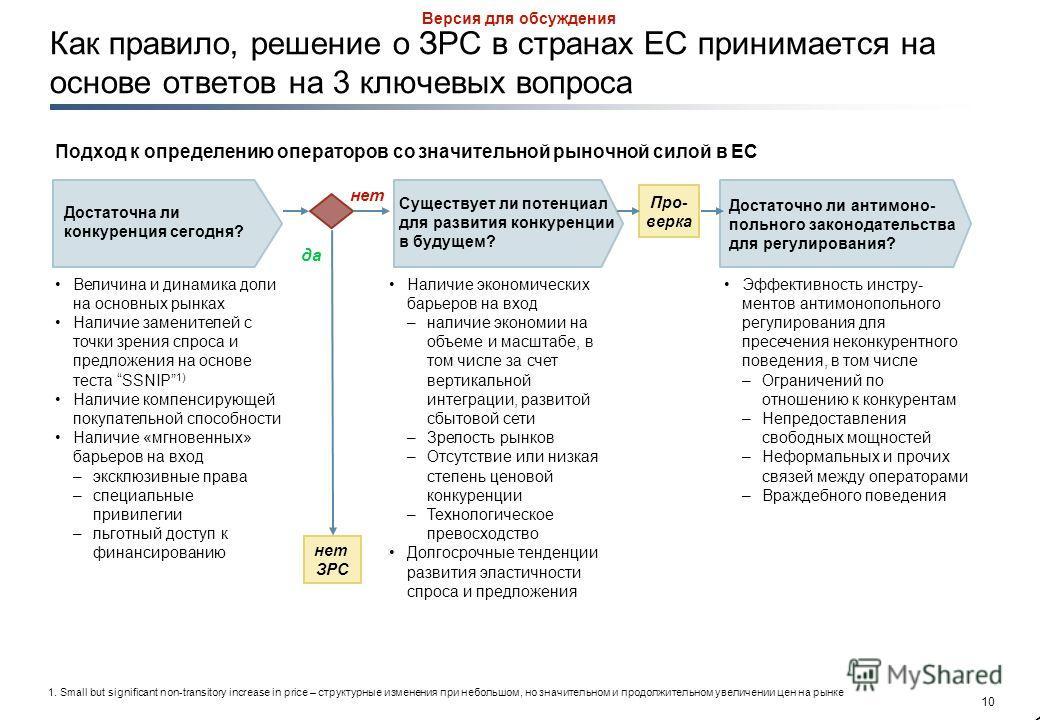 9 Версия для обсуждения Европейский опыт тарифного регулирования: основные выводы Направленная на регулирование операторов со значительной рыночной силой (ЗРС) и обеспечение предоставления универсальных услуг, лучшая европейская практика тарифного ре