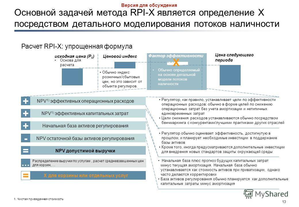 12 Версия для обсуждения Две основные модели тарифного регулирования Индекс Розничных цен (RPI-X) Такой режим ограничивает пределы установления начальной цены (обычно выражается как P 0 ). Данная цена может впоследствии изменяться в рамках предела, у
