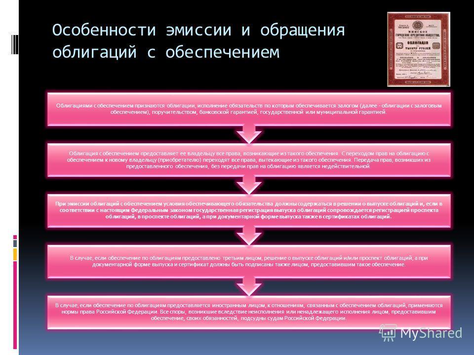 Особенности эмиссии и обращения облигаций с обеспечением В случае, если обеспечение по облигациям предоставляется иностранным лицом, к отношениям, связанным с обеспечением облигаций, применяются нормы права Российской Федерации. Все споры, возникшие