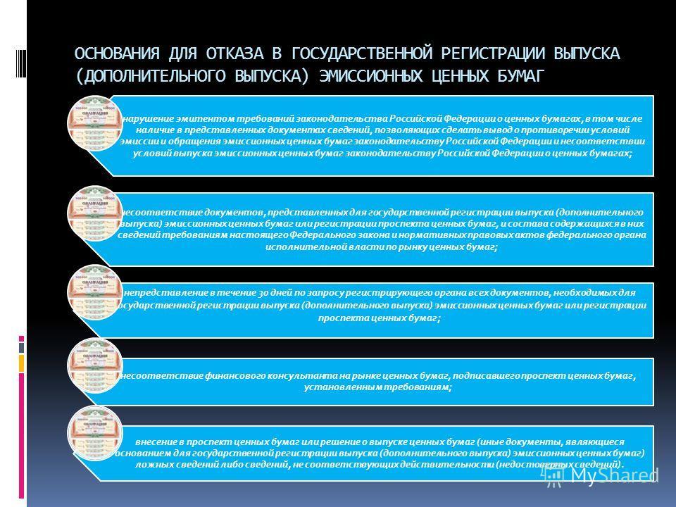 ОСНОВАНИЯ ДЛЯ ОТКАЗА В ГОСУДАРСТВЕННОЙ РЕГИСТРАЦИИ ВЫПУСКА (ДОПОЛНИТЕЛЬНОГО ВЫПУСКА) ЭМИССИОННЫХ ЦЕННЫХ БУМАГ нарушение эмитентом требований законодательства Российской Федерации о ценных бумагах, в том числе наличие в представленных документах сведе