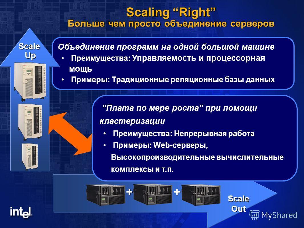 Scaling Right Больше чем просто объединение серверов Плата по мере роста при помощи кластеризации Преимущества: Непрерывная работа Примеры: Web-серверы, Высокопроизводительные вычислительные комплексы и т.п. Scale Out ++ Объединение программ на одной