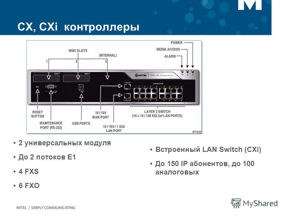 CX, CXi контроллеры 2 универсальных модуля До 2 потоков Е1 4 FXS 6 FXO Встроенный LAN Switch (CXi) До 150 IP абонентов, до 100 аналоговых