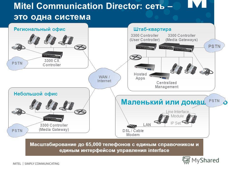 Mitel Communication Director: сеть – это одна система Масштабирование до 65,000 телефонов с единым справочником и единым интерфейсом управления interface Штаб-квартира 3300 Controller (Media Gateways) PSTN Hosted Apps Centralized Management 3300 Cont