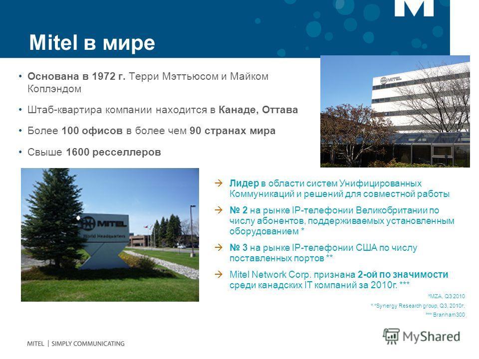 Mitel в мире Основана в 1972 г. Терри Мэттьюсом и Майком Коплэндом Штаб-квартира компании находится в Канаде, Оттава Более 100 офисов в более чем 90 странах мира Свыше 1600 ресселлеров Лидер в области систем Унифицированных Коммуникаций и решений для