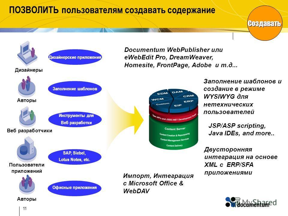 11 ПОЗВОЛИТЬ пользователям создавать содержание Documentum WebPublisher или eWebEdit Pro, DreamWeaver, Homesite, FrontPage, Adobe и т.д... Дизайнеры Дизайнерские приложения JSP/ASP scripting, Java IDEs, and more.. Веб разработчики Создавать Двусторон