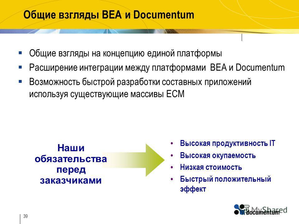 39 Общие взгляды BEA и Documentum Общие взгляды на концепцию единой платформы Расширение интеграции между платформами BEA и Documentum Возможность быстрой разработки составных приложений используя существующие массивы ECM Высокая продуктивность IT Вы