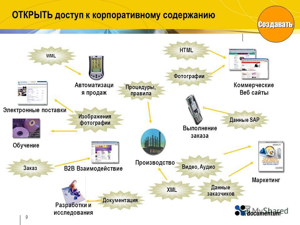 9 ОТКРЫТЬ доступ к корпоративному содержанию WML Документация Данные SAP XML Изображения фотографии Заказ Процедуры, правила Обучение Автоматизаци я продаж Разработки и исследования Выполнение заказа Производство Электронные поставки B2B Взаимодейств