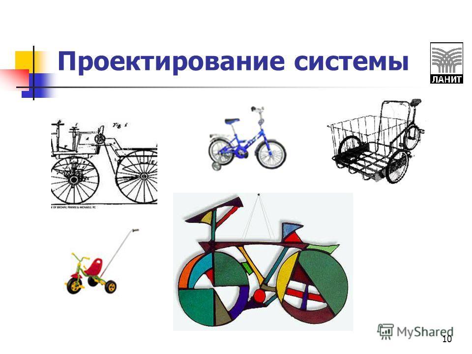 10 Проектирование системы