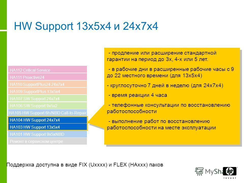 HW Support 13x5x4 и 24х7х4 HA101 HW Support 9x5xNBD HA103 HW Support 13x5x4 HA104 HW Support 24x7x4 HA105 HW Support 6h/NBD Call-to-Repair HA106 SW Support 9x5x2 HA107 SW Support 24x7x4 HA109 SupportPlus 13x5x4 HA110 SupportPlus24 24x7x4 HA111 Proact