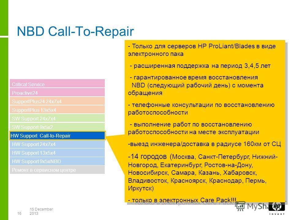 1615 December 2013 NBD Call-To-Repair HW Support 9x5xNBD HW Support 13x5x4 HW Support 24x7x4 HW Support Call-to-Repair SW Support 9x5x2 SW Support 24x7x4 SupportPlus 13x5x4 SupportPlus24 24x7x4 Proactive24 Critical Service Ремонт в сервисном центре -